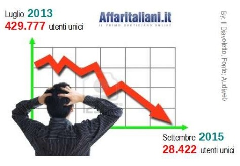 Affari Audiweb tabella