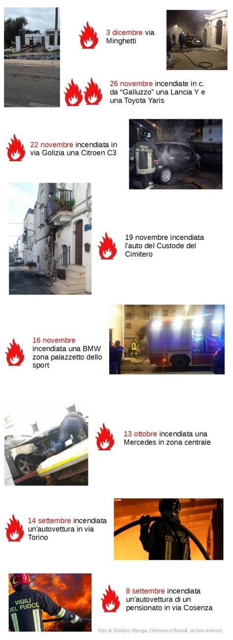Incendi 2015